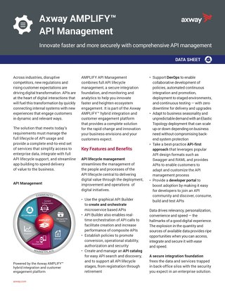 API Security | Microservices Governance | API Policy